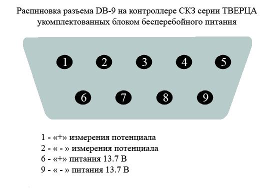 Распиновка разъема DB-9 для СКЗ серии Тверца DB9